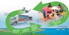 生态治理,中国给世界带来了什么,农业