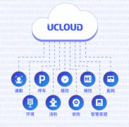 UCloud优刻得与长城物业一应科技联合