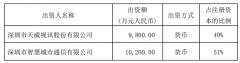 天威视讯拟与深圳智城共同出资设立合资公司 注册资本20000万元
