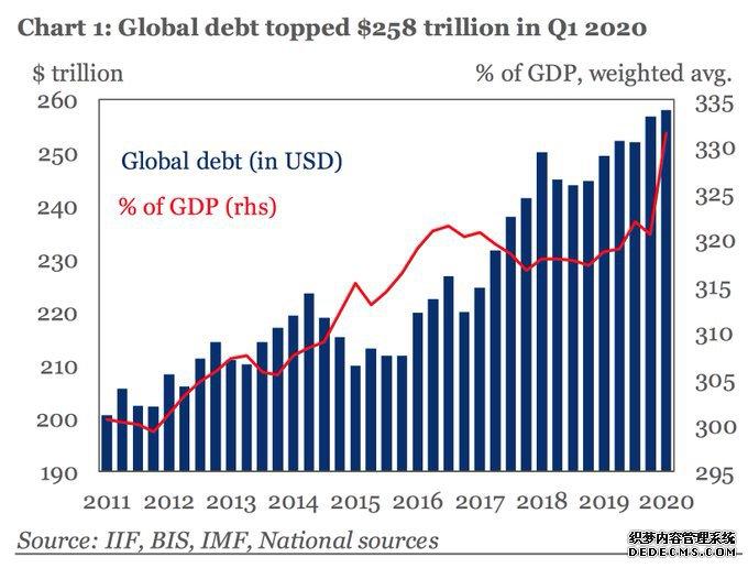 把握最新全球市场动向――华尔街图录(7月17日)